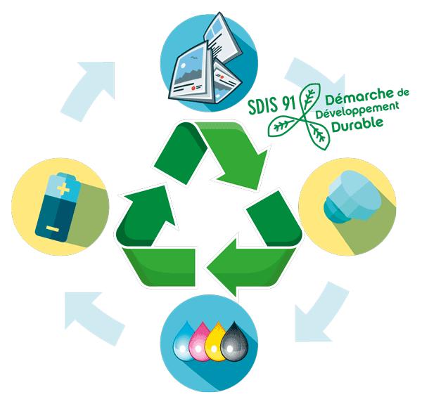Recyclage_Sdis