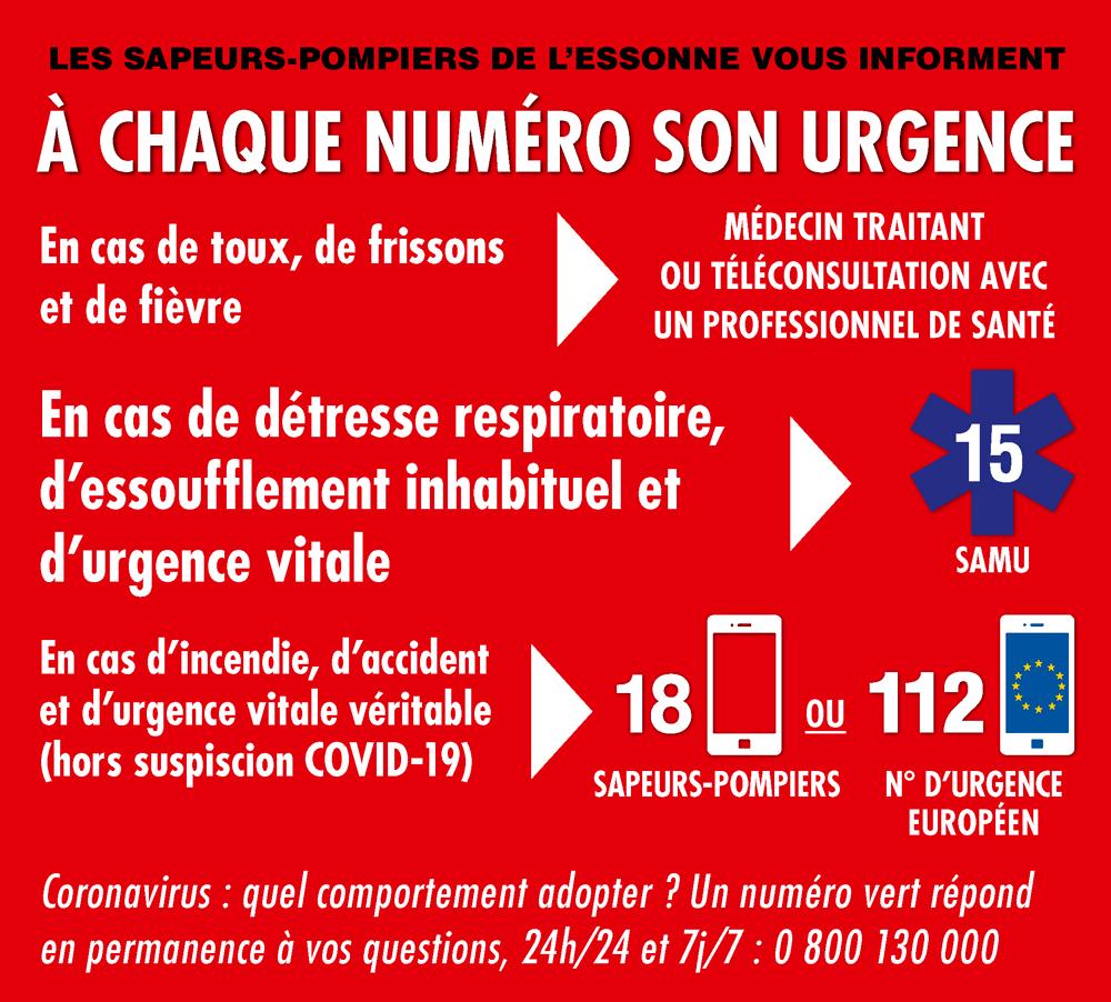 numero_urgence_coronavirus
